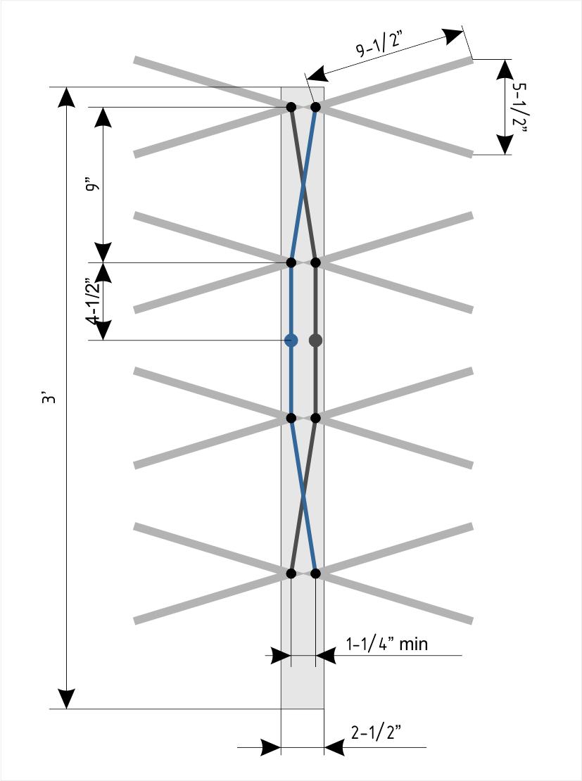 Расчет выкройки для вязания спицами mnemosina 81
